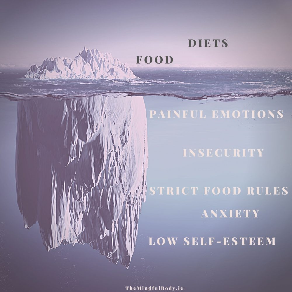 Food is just the tip of the iceberg