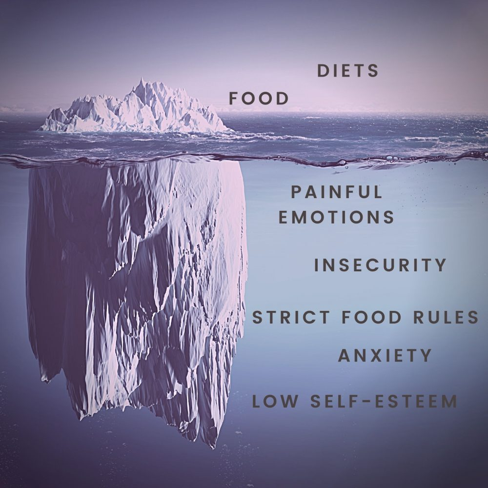 food is just the tip of the iceberg when dealing with bingeing and overeating